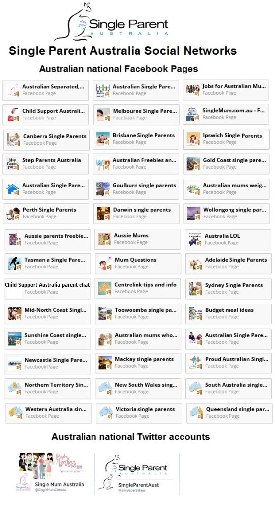 all-facebook-pages-column-no-links1-556x1024
